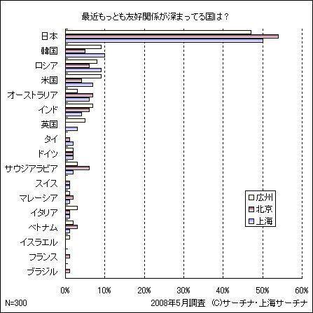 中国人民 : 「我イ門愛日本」
