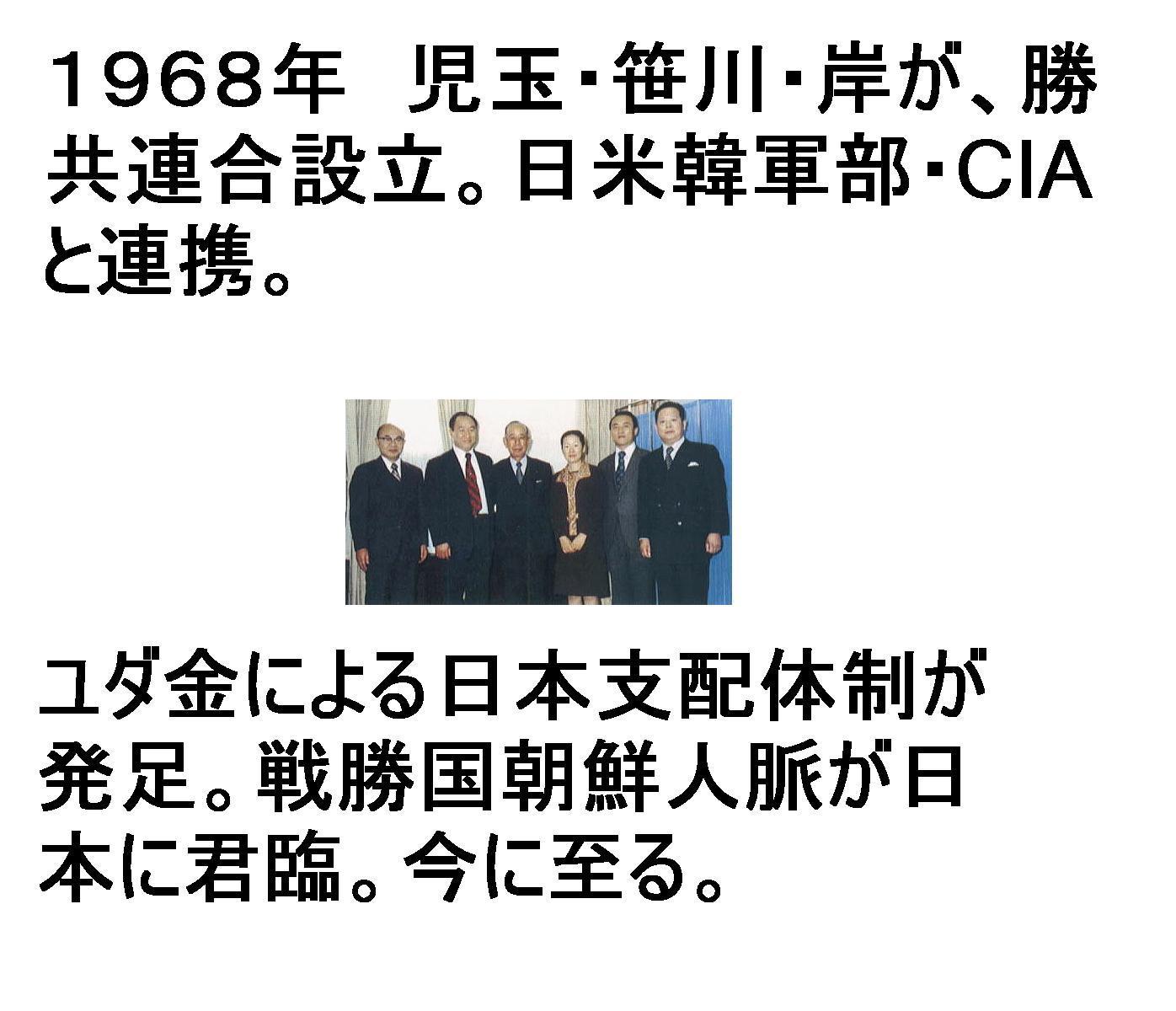 09.05.31独立党東京学習会動画を公開します。