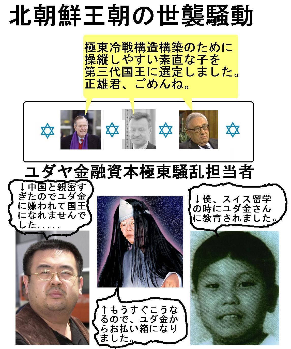 朝鮮王朝の王様選び