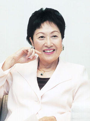あの〜先生、笹川と朝鮮人の「文堯」の関係を教えてください。