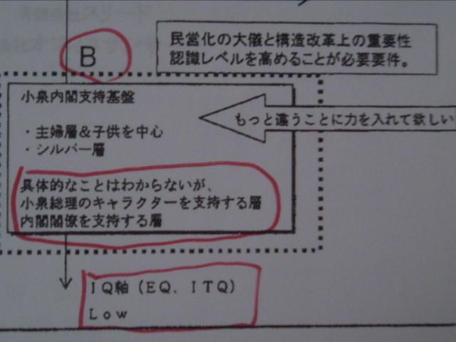 日々雑感 (2009.12.2)