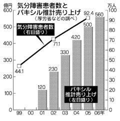 2010.01.16 リチャード・コシミズ【うつ病】独立党東京学習会の動画を公開します。