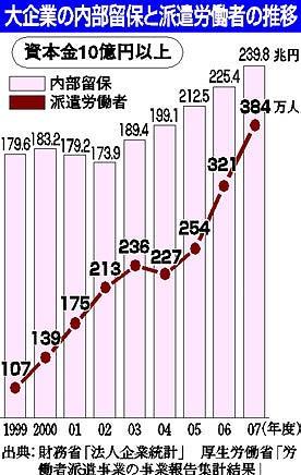 日本の内需はお先真っ暗?