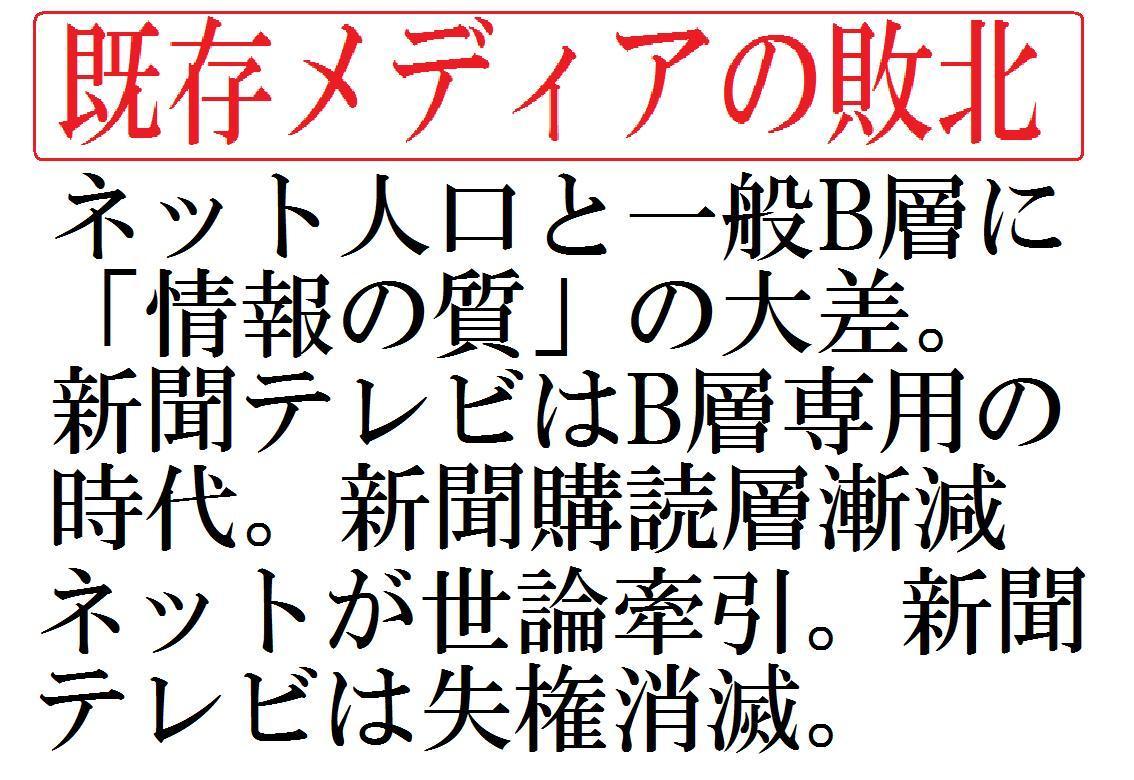 10.2.11東京学習会「メディア」動画を公開します。