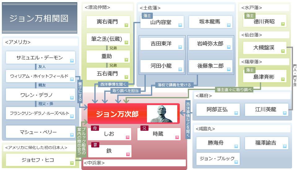 10.2.20奈良講演会 資料