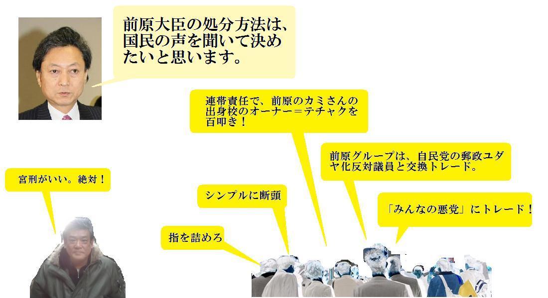 鳩山首相、清和会民主党支部長ネオコン前原の処分方法を提案します。