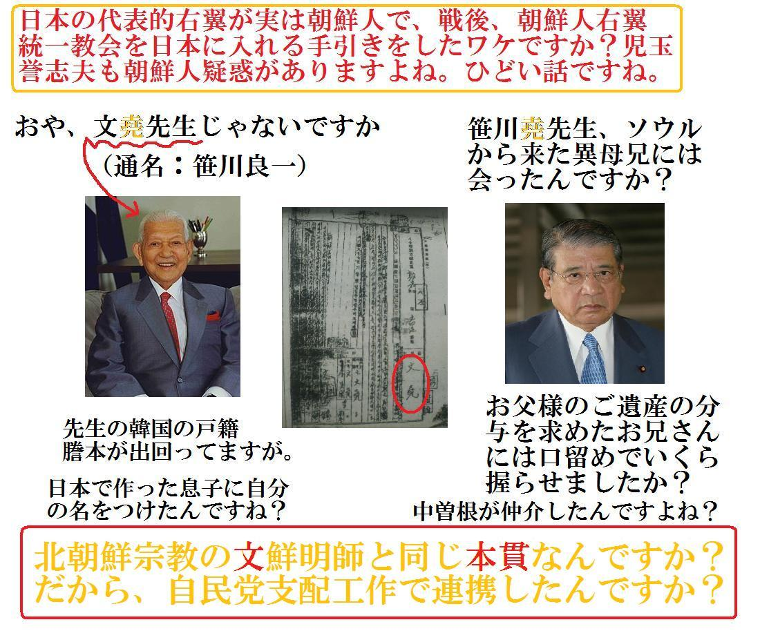 「笹川さんの韓国の戸籍謄本」...これは知られたくないでしょうね。