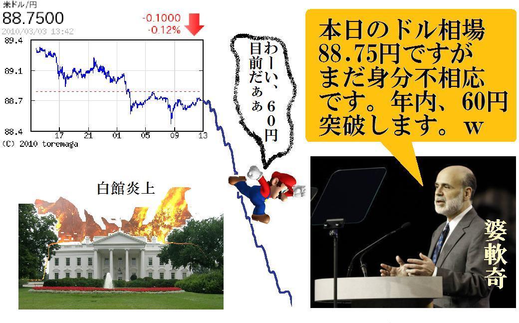 ひたひたと迫る米国金融危機
