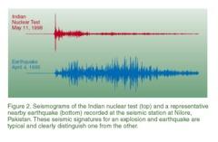 核爆発の地震波と自然の地震波の違い?