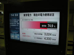 東電、ユダヤ金融破綻者のために電力消費量を水増し。
