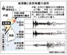 人工地震を自然地震に見せ掛ける手口