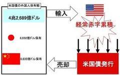 金融ユダヤ国家の破たん:今日が日本の独立記念日になるかもしれない