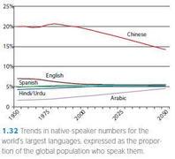 日本の大企業に「英語公用語化」の動きがあるらしい。
