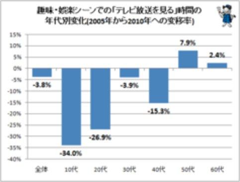 2012.5.5 リチャード・コシミズ旭川講演会 「日本独立2」を公開します。