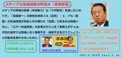 権威あるメディアが世論調査結果を捏造する文明国家、日本。