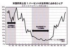 ◆国の借金983兆円=国民1人771万円—9月末