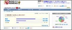 改訂:不正選挙:ネット・アンケート「不正選挙があった」が61.1%!→83.1%