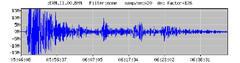 これは2.12北鮮核実験の地震波ではありません。