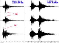 B層の典型、S価学会員でもわかる「人工地震」再検証。