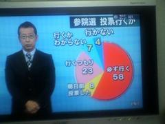 低投票率偽装で票改竄予定の裏社会さん、NHKがまずいこと言ってますよ。