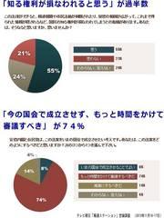 ユダヤ人と朝鮮人が日本の政策を決める。