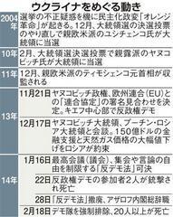 今週末、3月15日14:00〜は、RK岡山「早春の輝き」講演会です。