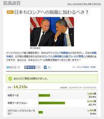 日本の対露制裁参加に反対が65%。