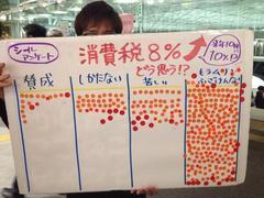 「消費税8%UPどう思う?」の街頭アンケート結果です。