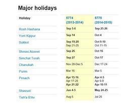 2014年の世界テロ日程表です。