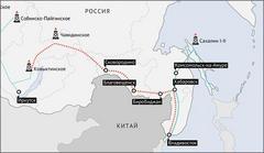 ロシア初のアジア向けガスパイプライン