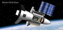 お空に浮かんでいる米国の使用目的不明衛星に注目しましょう。