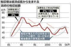 TPPで日本経済支援を=米紙社説