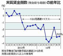 朝日新聞:解散理由に納得しないが65%。安倍偽内閣の支持率は、ついに逆転。不支持40%、支持39%