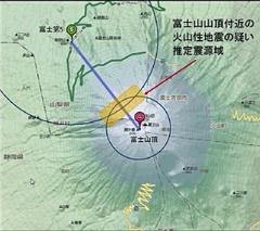 ユダ金さん、富士山で何かやってますか?