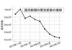 2015年5月23日(土)はRK尾道 「小津安懐かし」」講演会です!