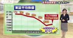 一回2万円が高いか安いか皆様のご意見を求めます。w