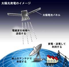 気象改変に必要なのはマイクロ波衛星と原発の温排水と海底核爆発?